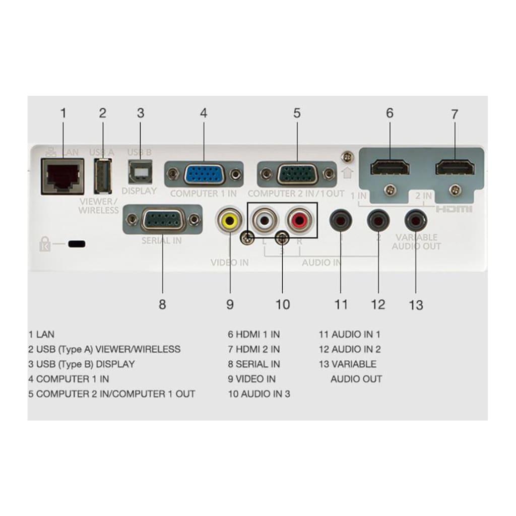 Panasonic Beamer »PT-VW360«