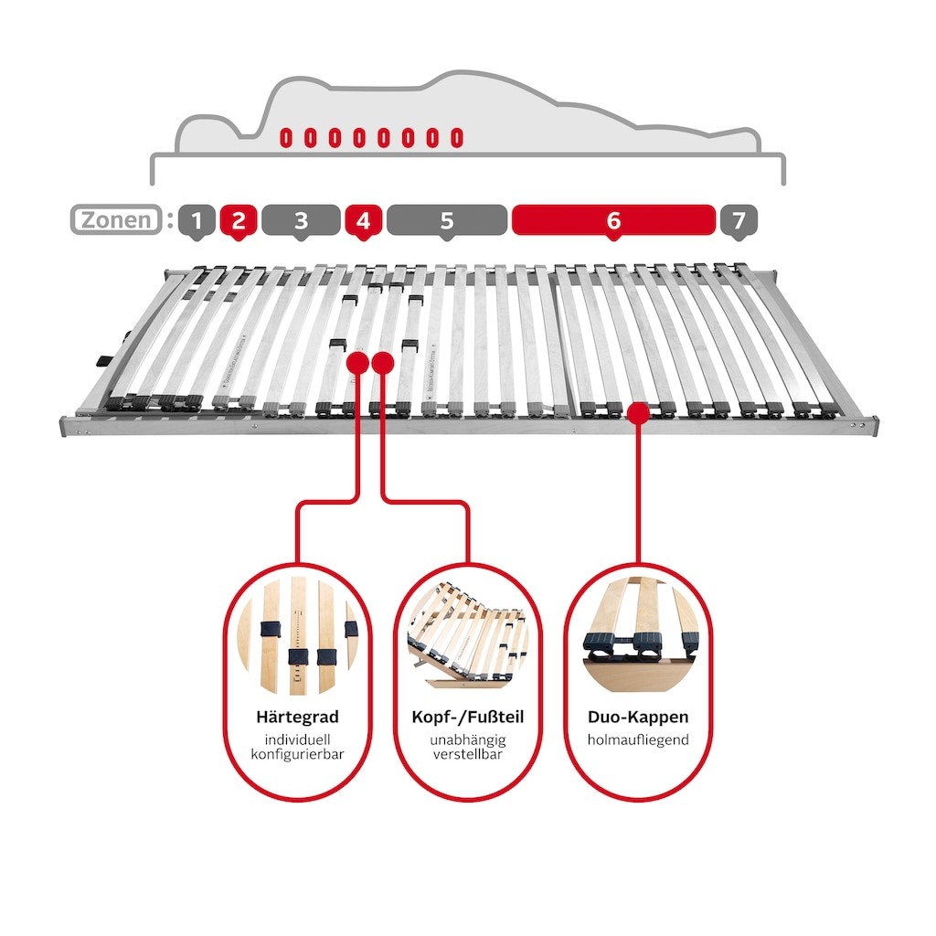 Beco Lattenrost »Noxus Flex K«, 28 Leisten, Kopfteil manuell verstellbar, mit Härteverstellung