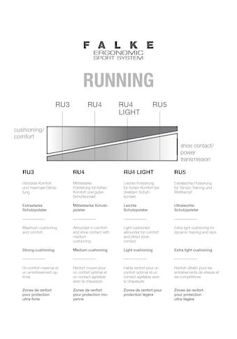 FALKE Laufsocken RU4 Running (1 Paar) kaufen